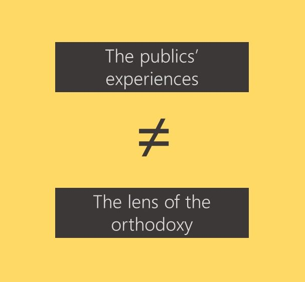 "Black and yellow presentation slide reading ""The publics' experiences (is not equal to) The lens of the orthodoxy"""